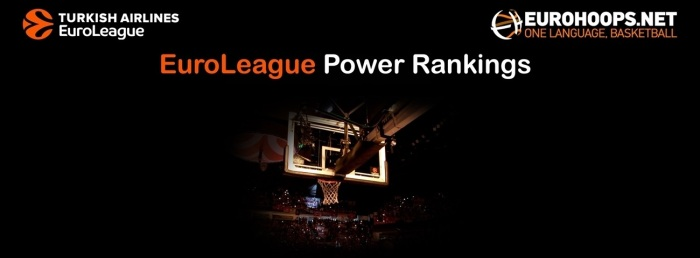 euroleague-power-rankings2017